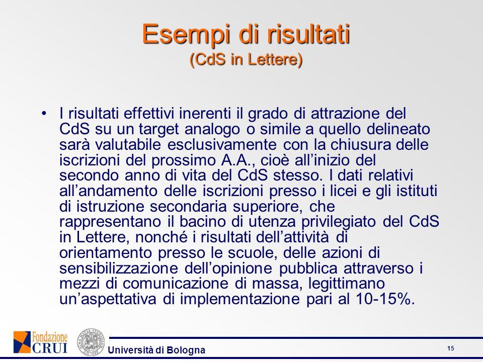 Esempi di risultati (CdS in Lettere)