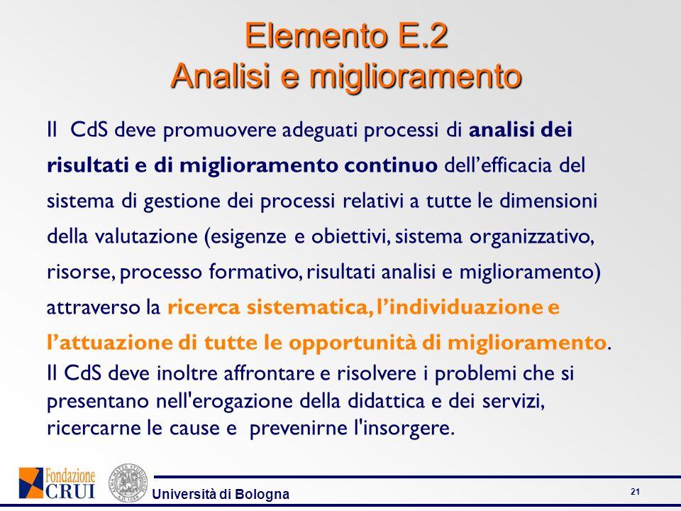 Elemento E.2 Analisi e miglioramento