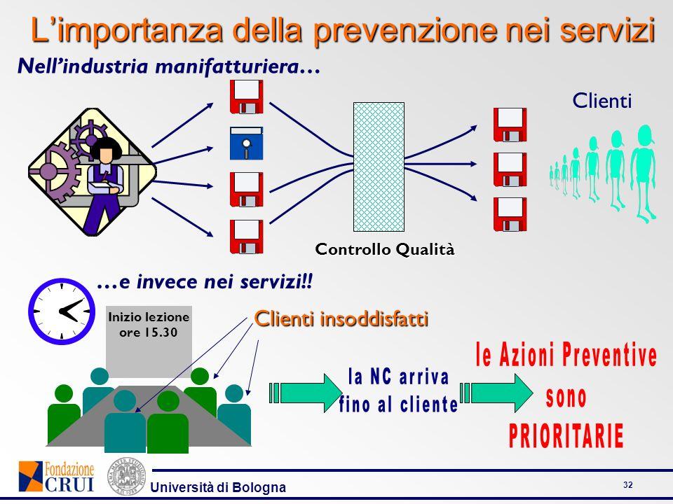 L'importanza della prevenzione nei servizi