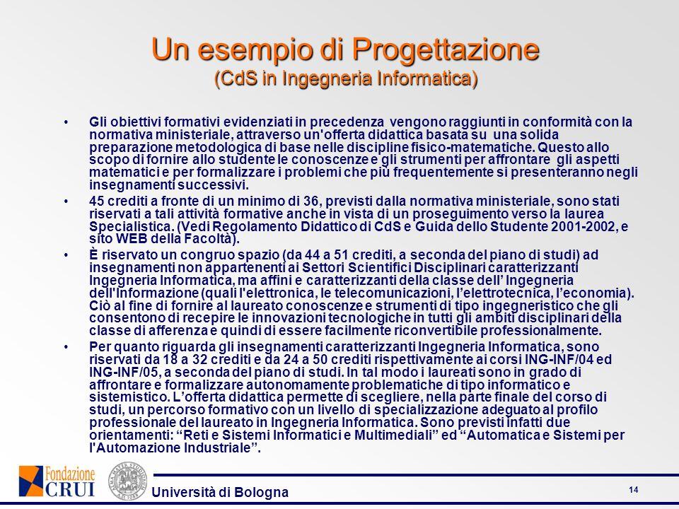 Un esempio di Progettazione (CdS in Ingegneria Informatica)