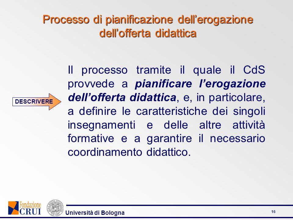 Processo di pianificazione dell'erogazione dell'offerta didattica