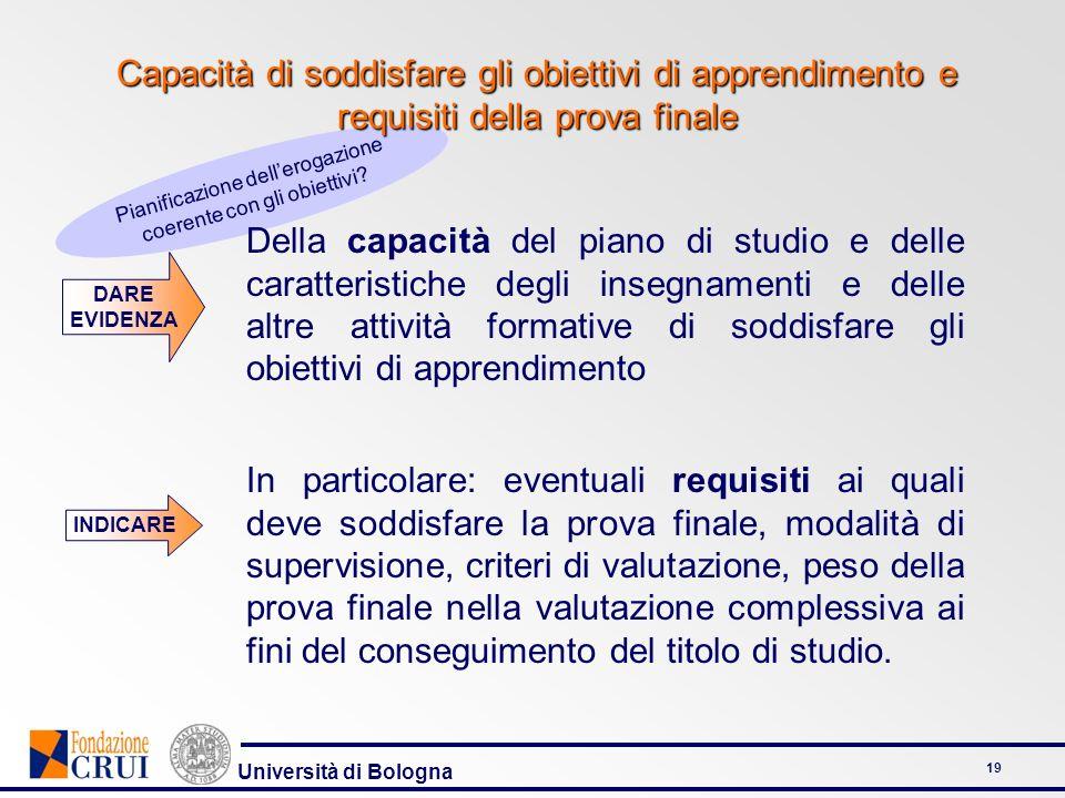 Capacità di soddisfare gli obiettivi di apprendimento e requisiti della prova finale