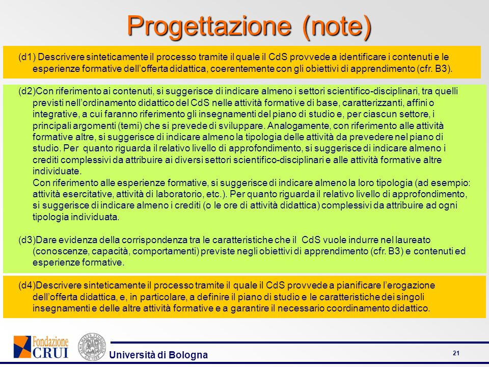 Fondazione CRUI - Università di Bologna