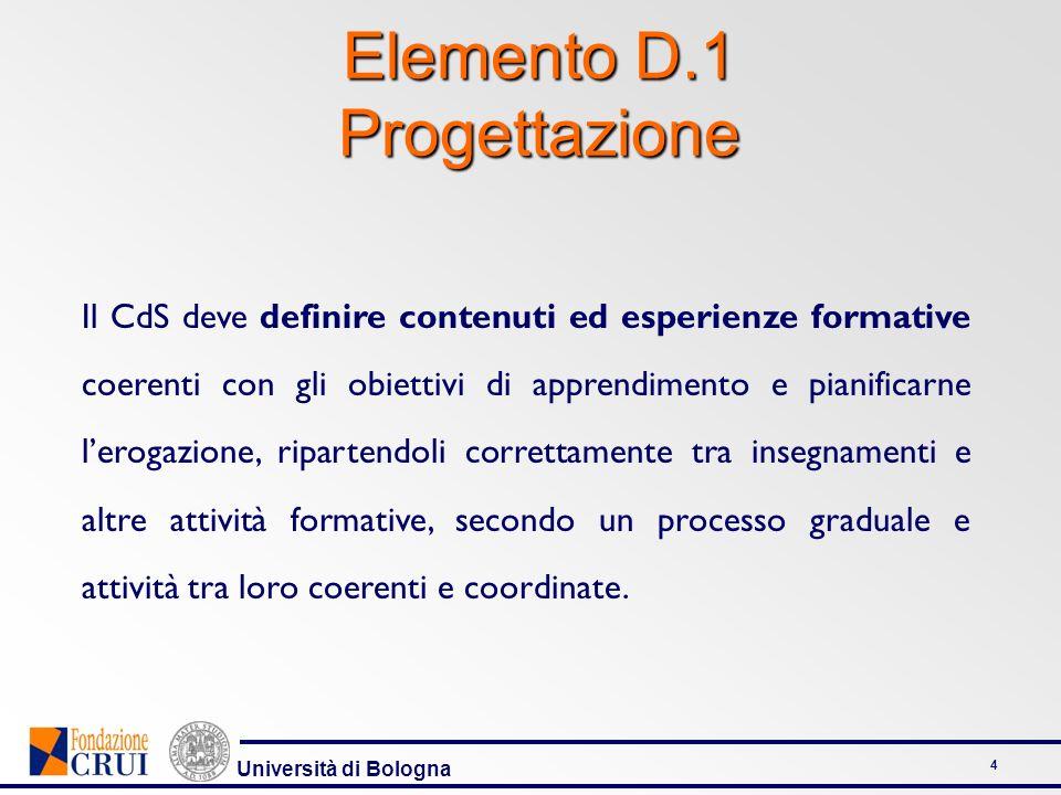 Elemento D.1 Progettazione