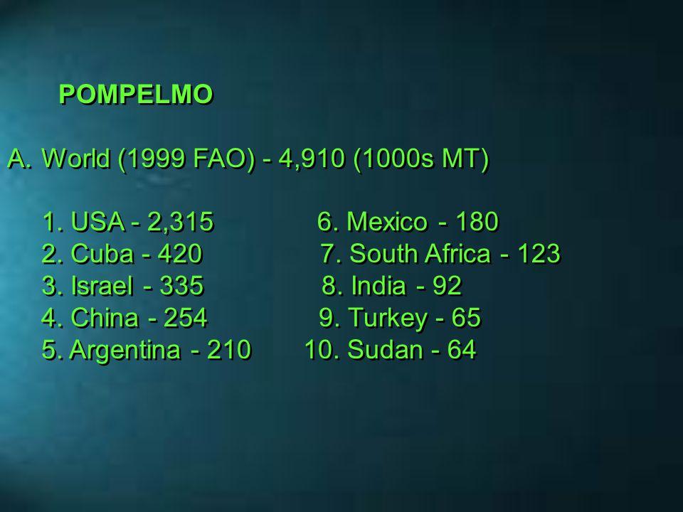 POMPELMOWorld (1999 FAO) - 4,910 (1000s MT)