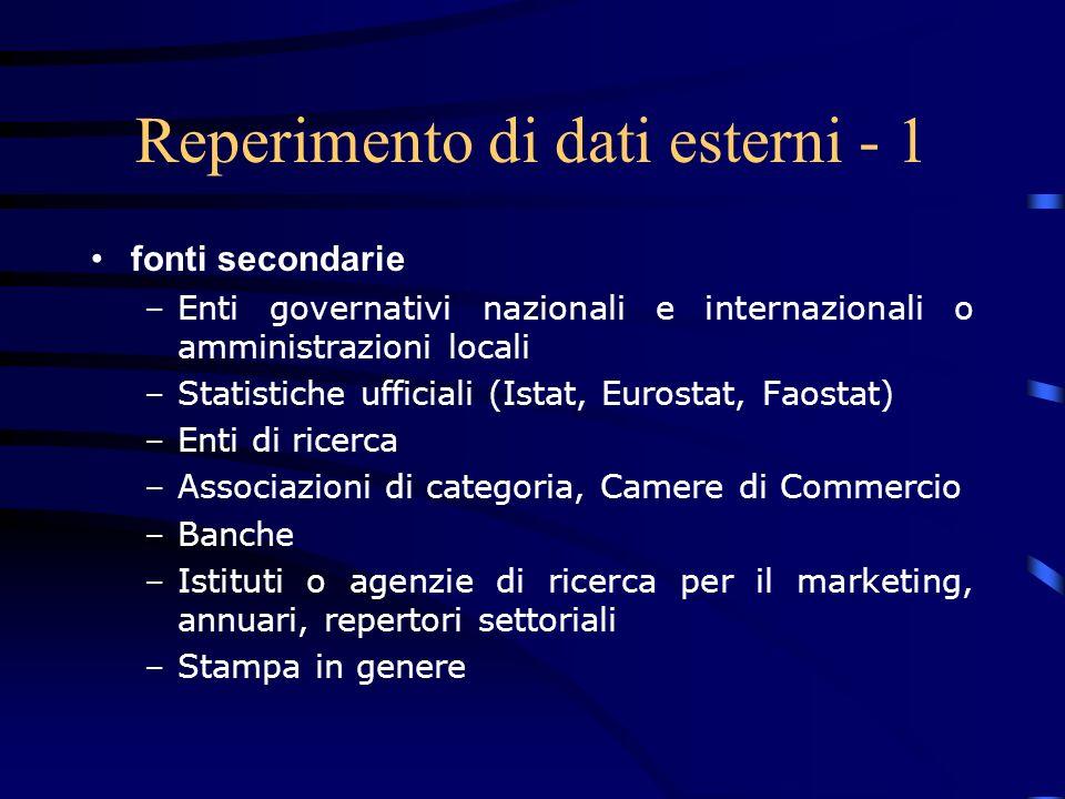 Reperimento di dati esterni - 1