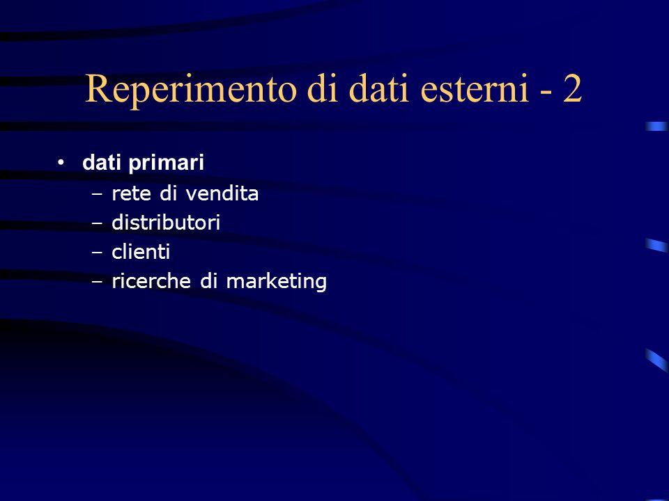 Reperimento di dati esterni - 2