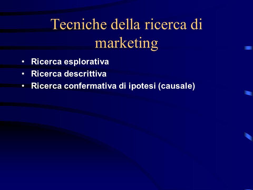 Tecniche della ricerca di marketing