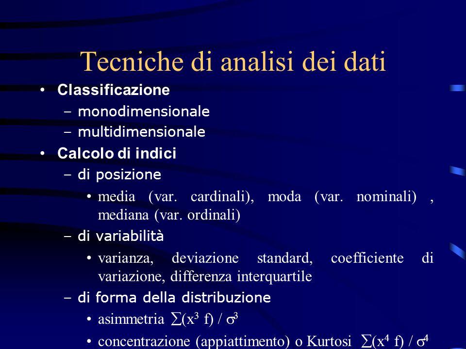 Tecniche di analisi dei dati
