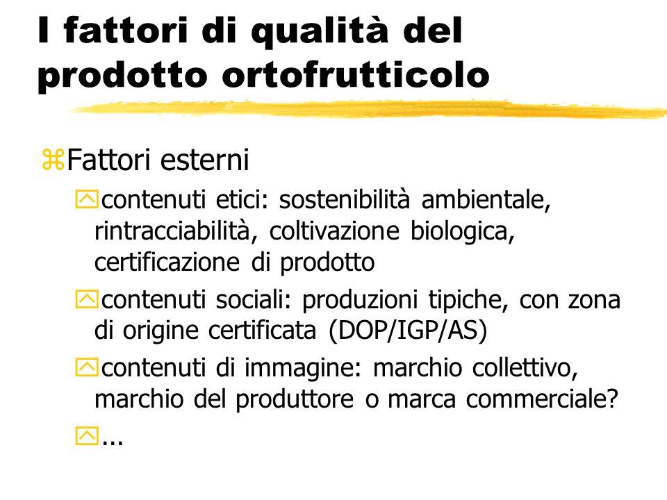 I fattori di qualità del prodotto ortofrutticolo