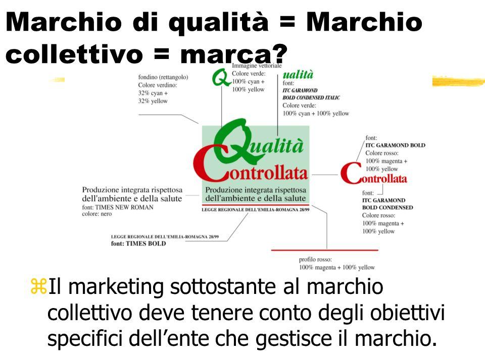 Marchio di qualità = Marchio collettivo = marca