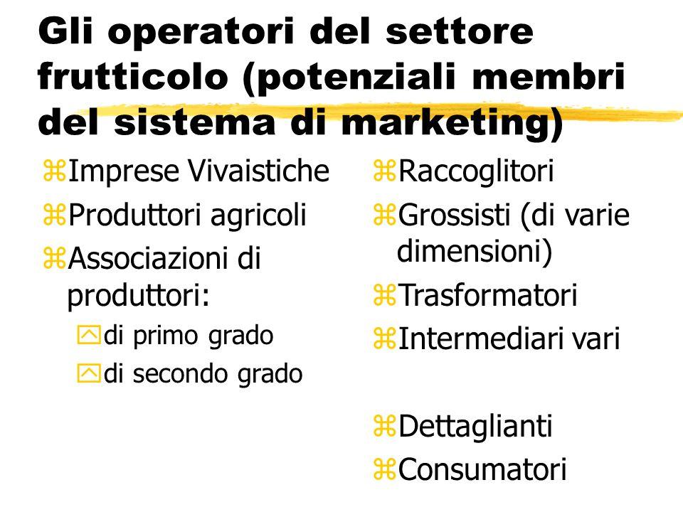 Gli operatori del settore frutticolo (potenziali membri del sistema di marketing)