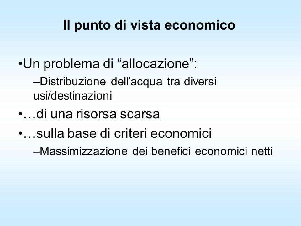 Il punto di vista economico