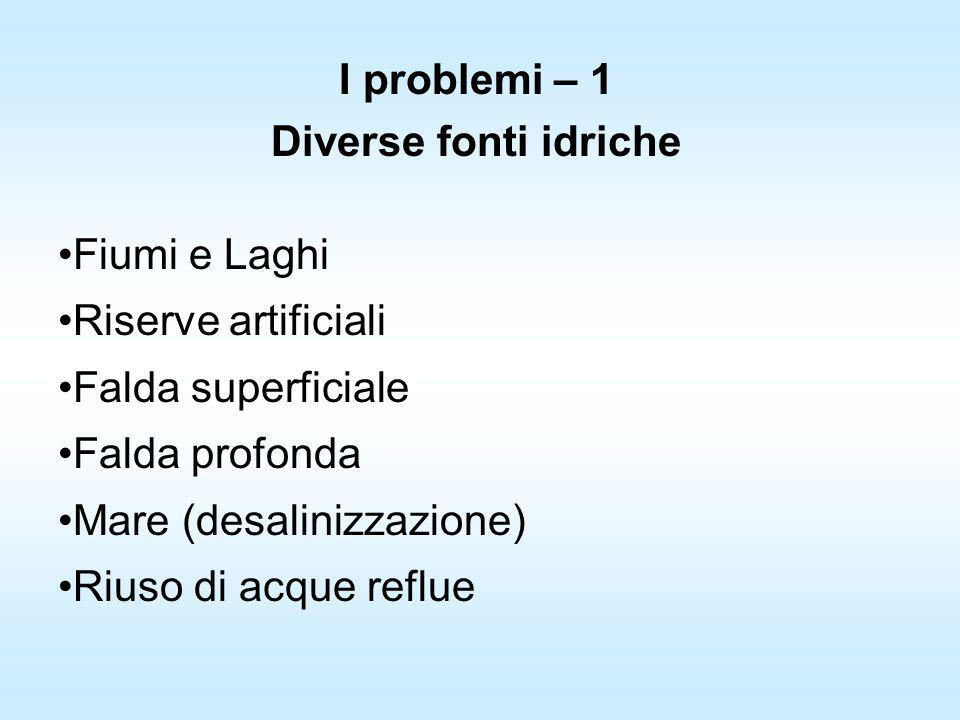 I problemi – 1 Diverse fonti idriche. Fiumi e Laghi. Riserve artificiali. Falda superficiale. Falda profonda.
