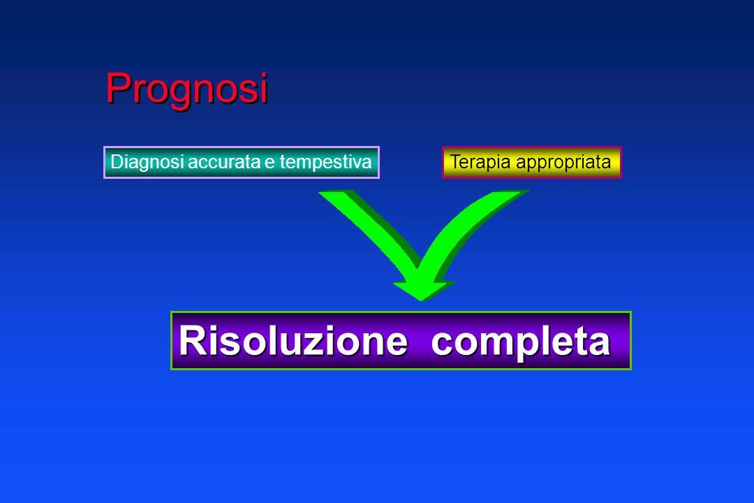 Prognosi Risoluzione completa Diagnosi accurata e tempestiva