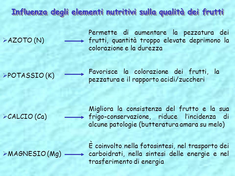 Influenza degli elementi nutritivi sulla qualità dei frutti