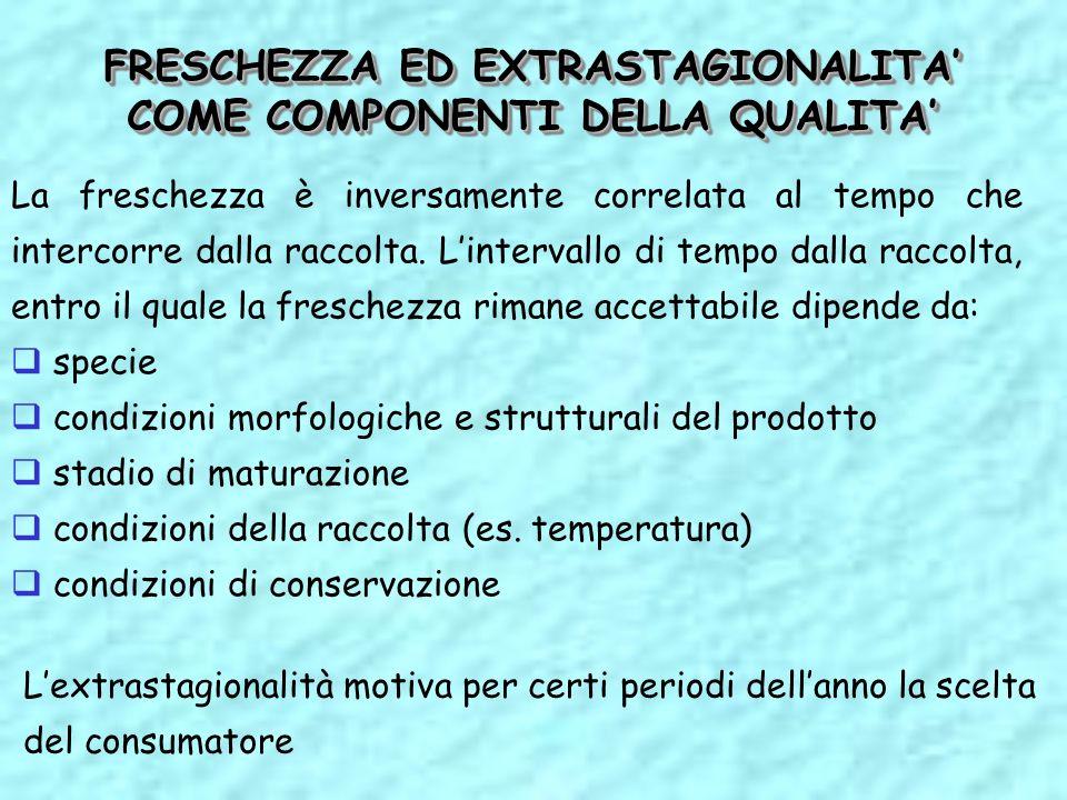 FRESCHEZZA ED EXTRASTAGIONALITA' COME COMPONENTI DELLA QUALITA'
