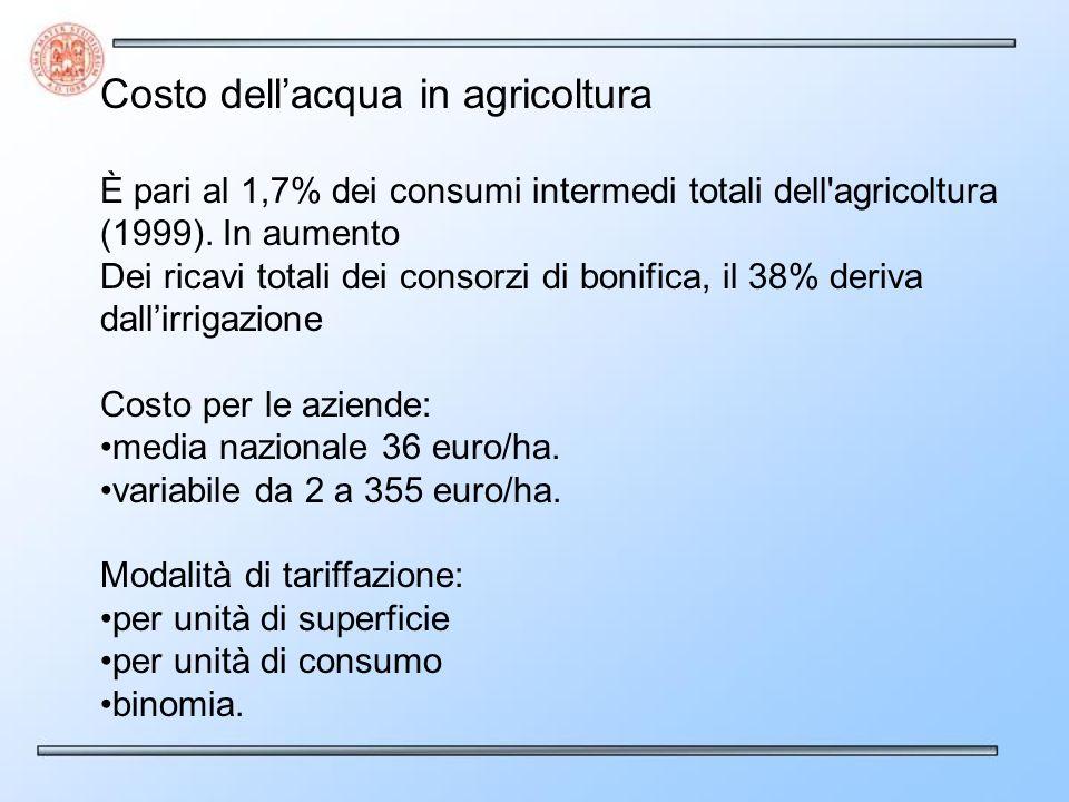 Costo dell'acqua in agricoltura