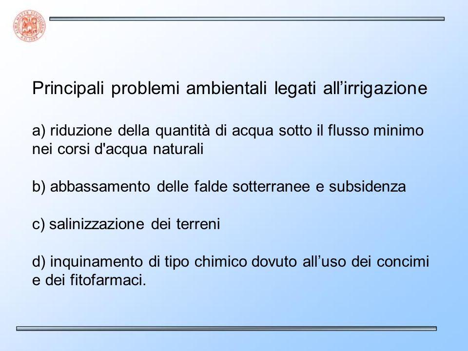 Principali problemi ambientali legati all'irrigazione