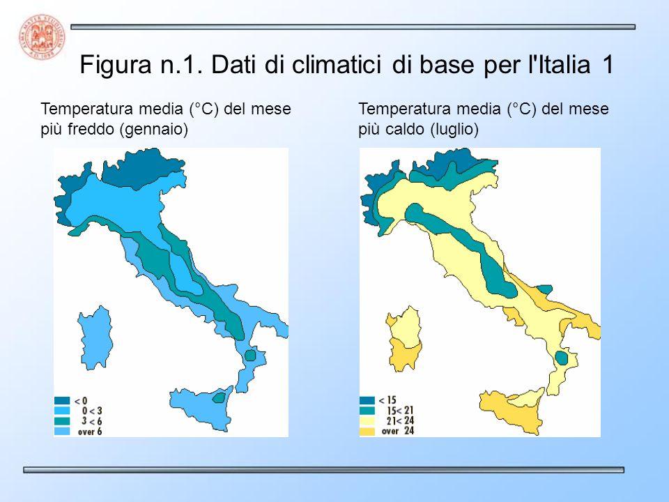 Figura n.1. Dati di climatici di base per l Italia 1