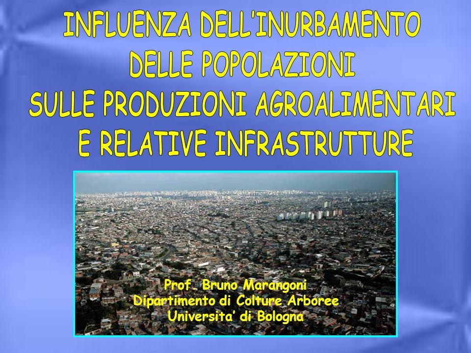INFLUENZA DELL'INURBAMENTO DELLE POPOLAZIONI