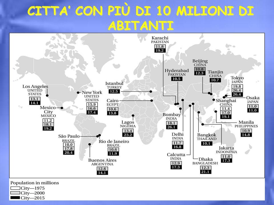 CITTA' CON PIÙ DI 10 MILIONI DI ABITANTI