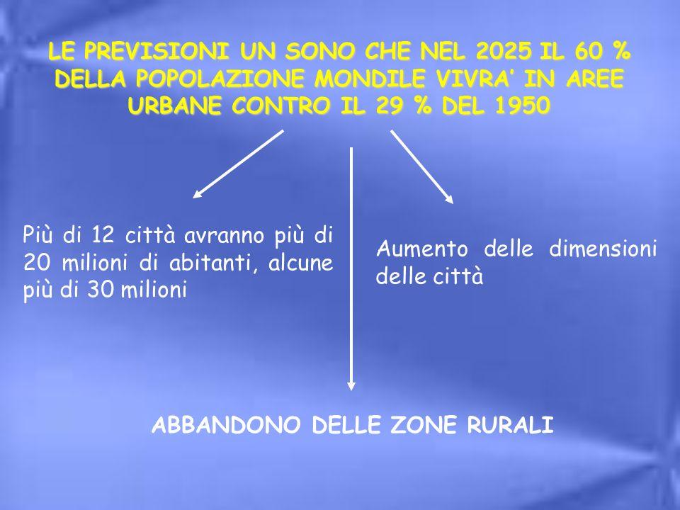 LE PREVISIONI UN SONO CHE NEL 2025 IL 60 % DELLA POPOLAZIONE MONDILE VIVRA' IN AREE URBANE CONTRO IL 29 % DEL 1950