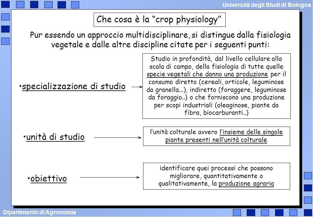 Che cosa è la crop physiology