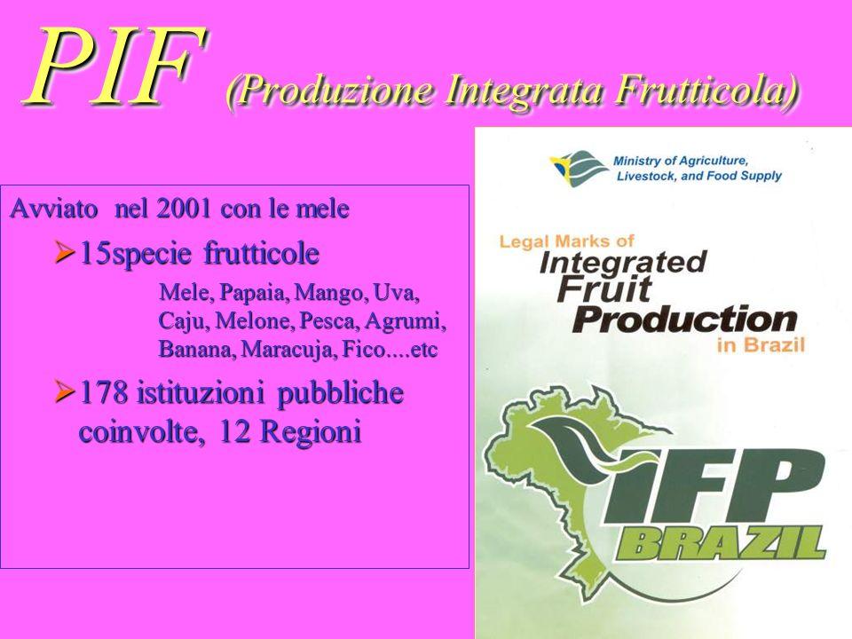 PIF (Produzione Integrata Frutticola)