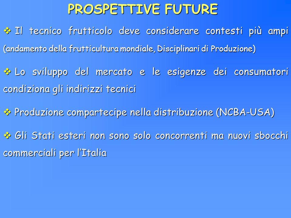 PROSPETTIVE FUTURE Il tecnico frutticolo deve considerare contesti più ampi (andamento della frutticultura mondiale, Disciplinari di Produzione)