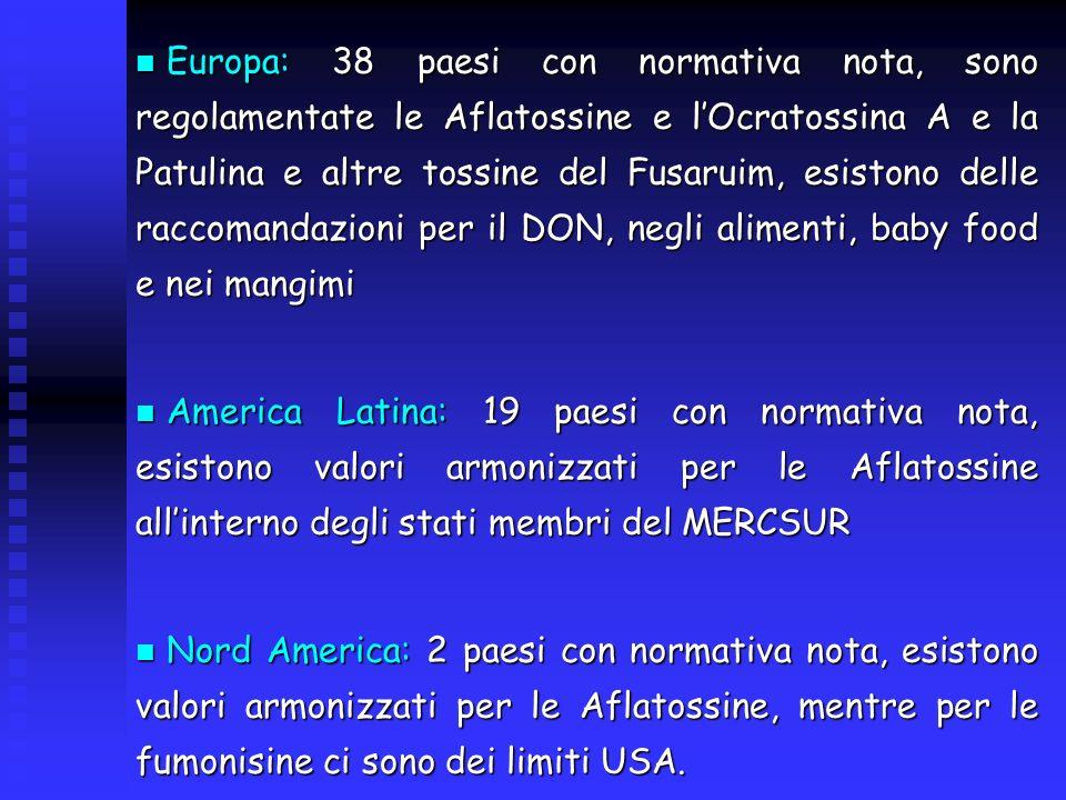 Europa: 38 paesi con normativa nota, sono regolamentate le Aflatossine e l'Ocratossina A e la Patulina e altre tossine del Fusaruim, esistono delle raccomandazioni per il DON, negli alimenti, baby food e nei mangimi