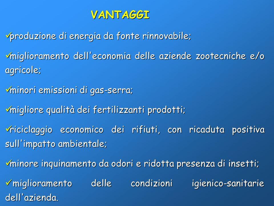 VANTAGGI produzione di energia da fonte rinnovabile;
