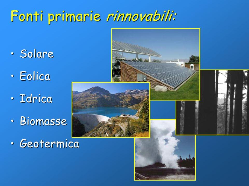Fonti primarie rinnovabili: