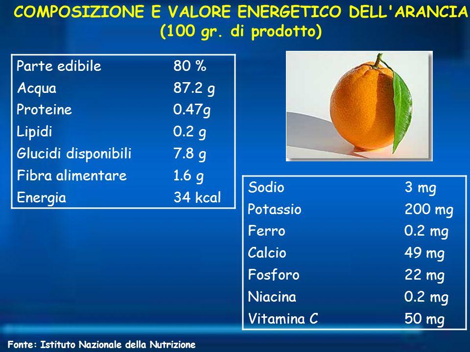 COMPOSIZIONE E VALORE ENERGETICO DELL ARANCIA (100 gr. di prodotto)