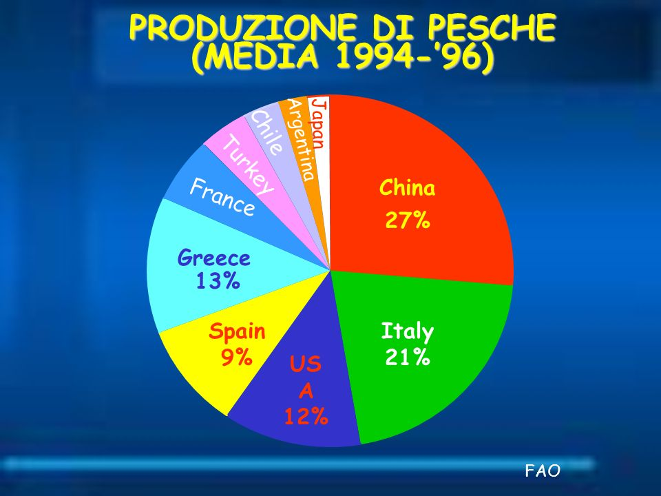 PRODUZIONE DI PESCHE (MEDIA 1994-'96)