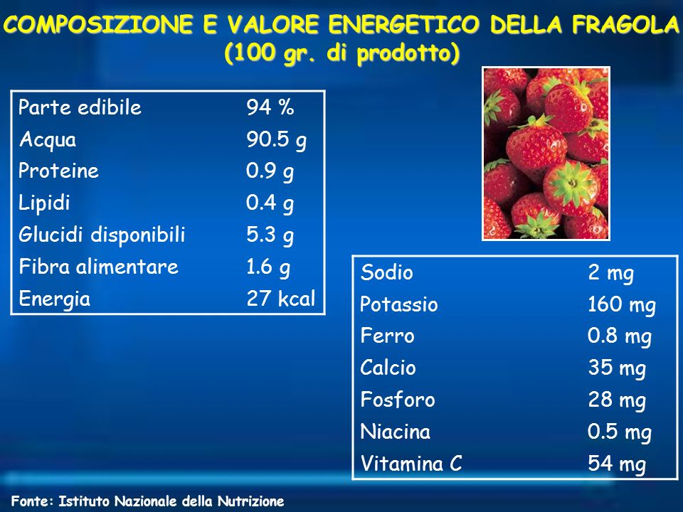 COMPOSIZIONE E VALORE ENERGETICO DELLA FRAGOLA (100 gr. di prodotto)