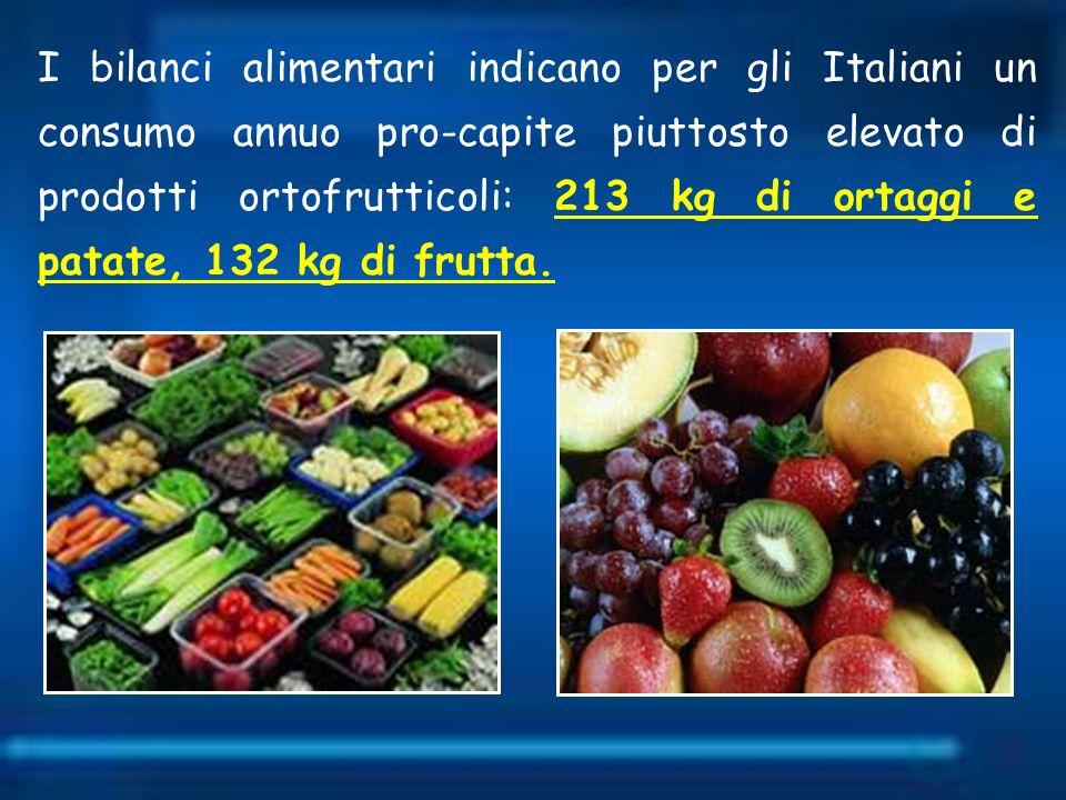 I bilanci alimentari indicano per gli Italiani un consumo annuo pro-capite piuttosto elevato di prodotti ortofrutticoli: 213 kg di ortaggi e patate, 132 kg di frutta.
