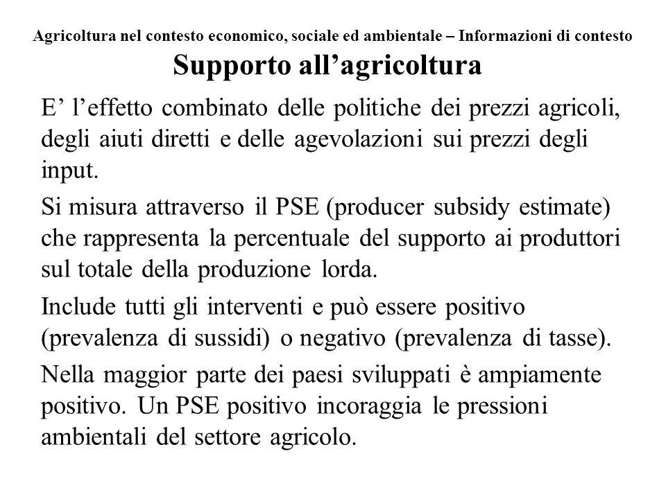 Supporto all'agricoltura
