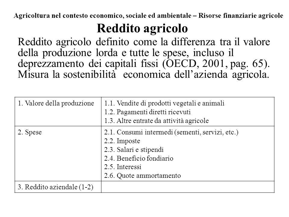 Agricoltura nel contesto economico, sociale ed ambientale – Risorse finanziarie agricole