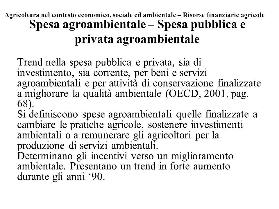 Spesa agroambientale – Spesa pubblica e privata agroambientale