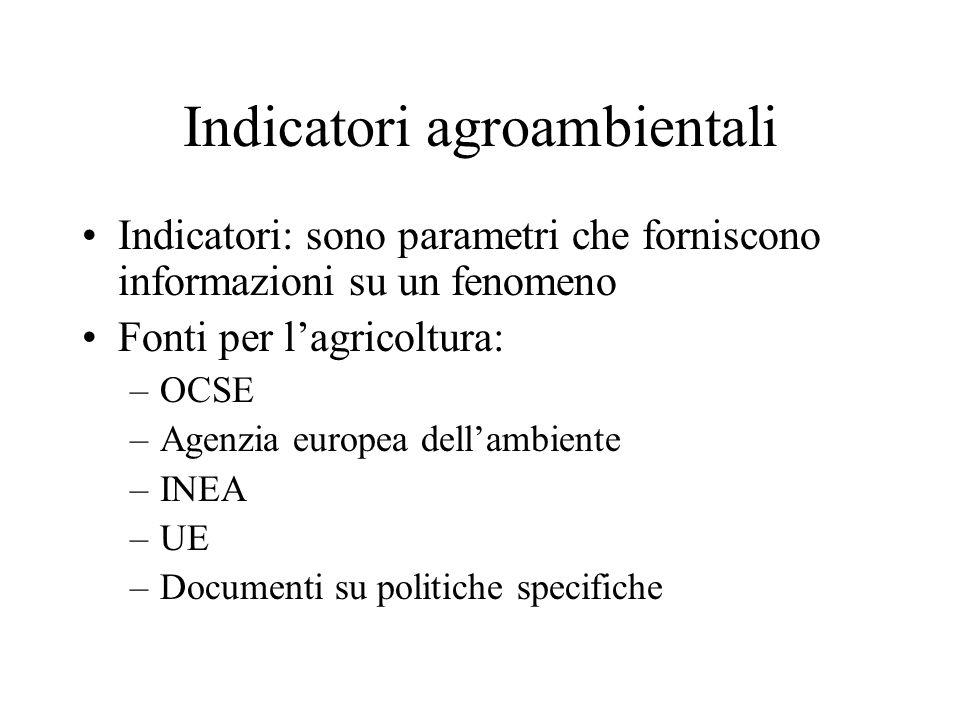 Indicatori agroambientali