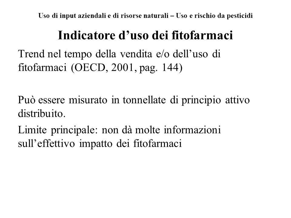 Indicatore d'uso dei fitofarmaci
