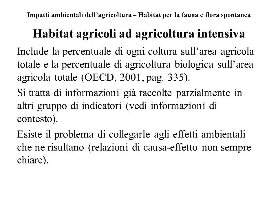 Habitat agricoli ad agricoltura intensiva