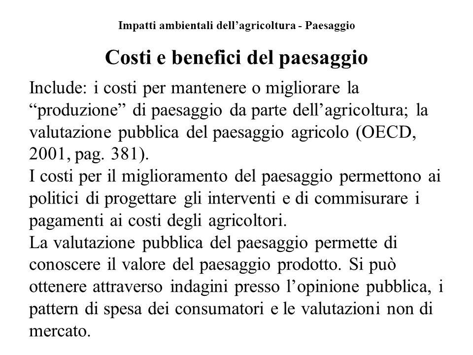 Impatti ambientali dell'agricoltura - Paesaggio