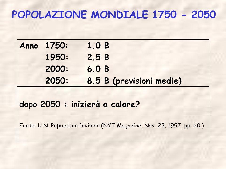 POPOLAZIONE MONDIALE 1750 - 2050
