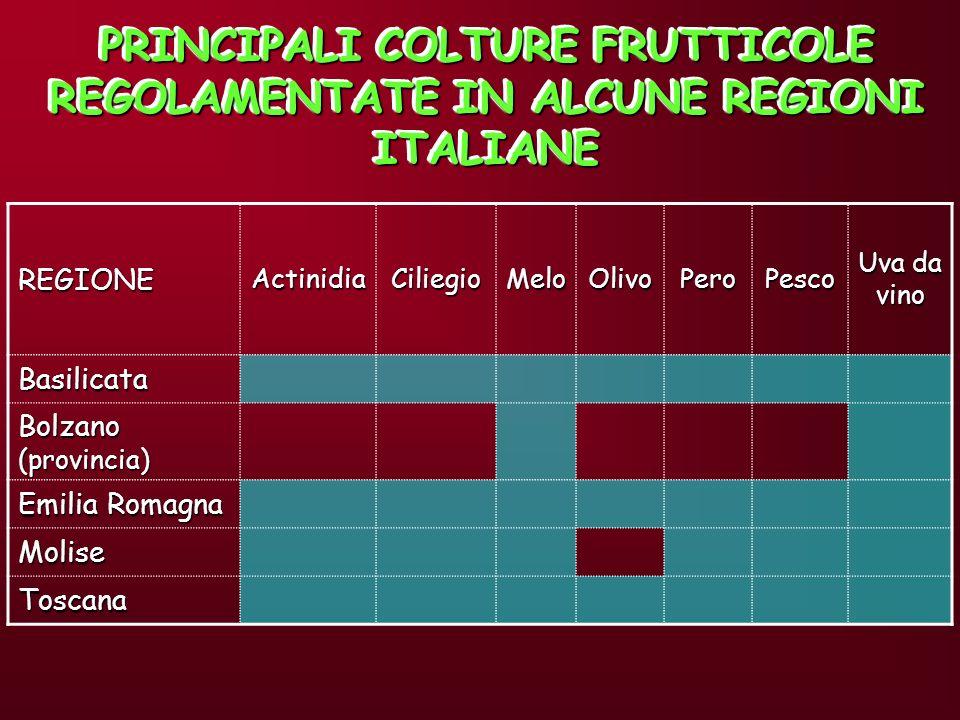 PRINCIPALI COLTURE FRUTTICOLE REGOLAMENTATE IN ALCUNE REGIONI ITALIANE