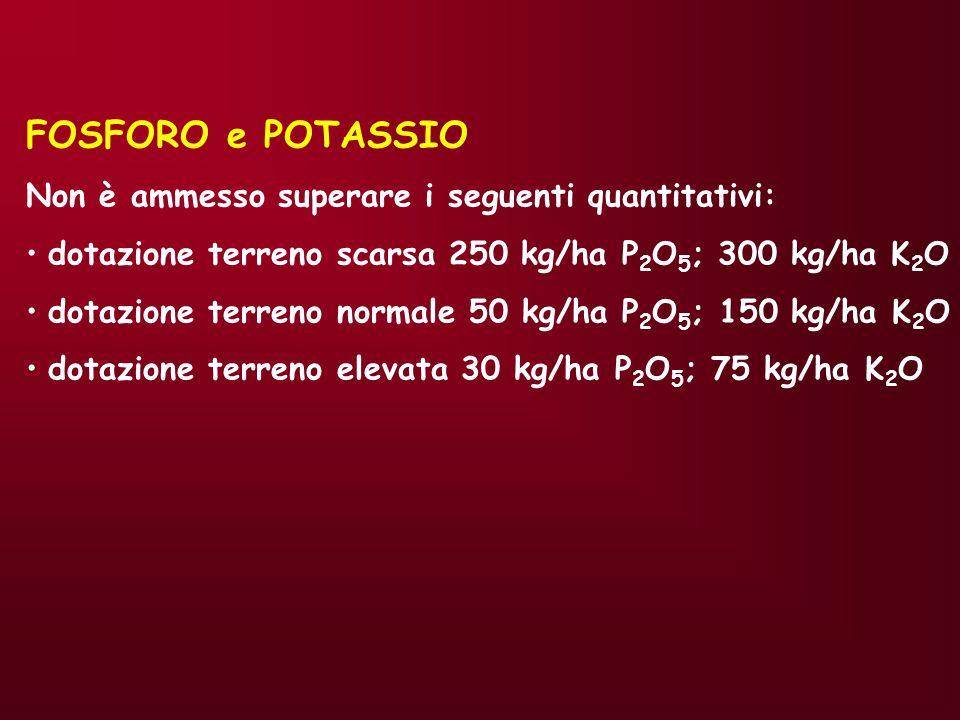 FOSFORO e POTASSIO Non è ammesso superare i seguenti quantitativi: