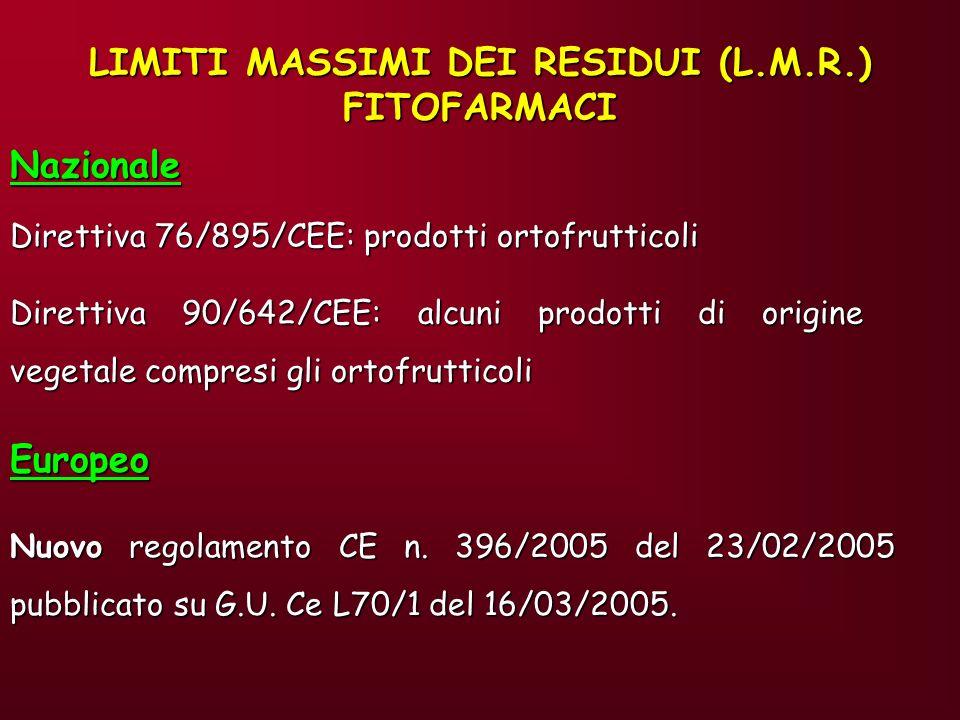 LIMITI MASSIMI DEI RESIDUI (L.M.R.) FITOFARMACI