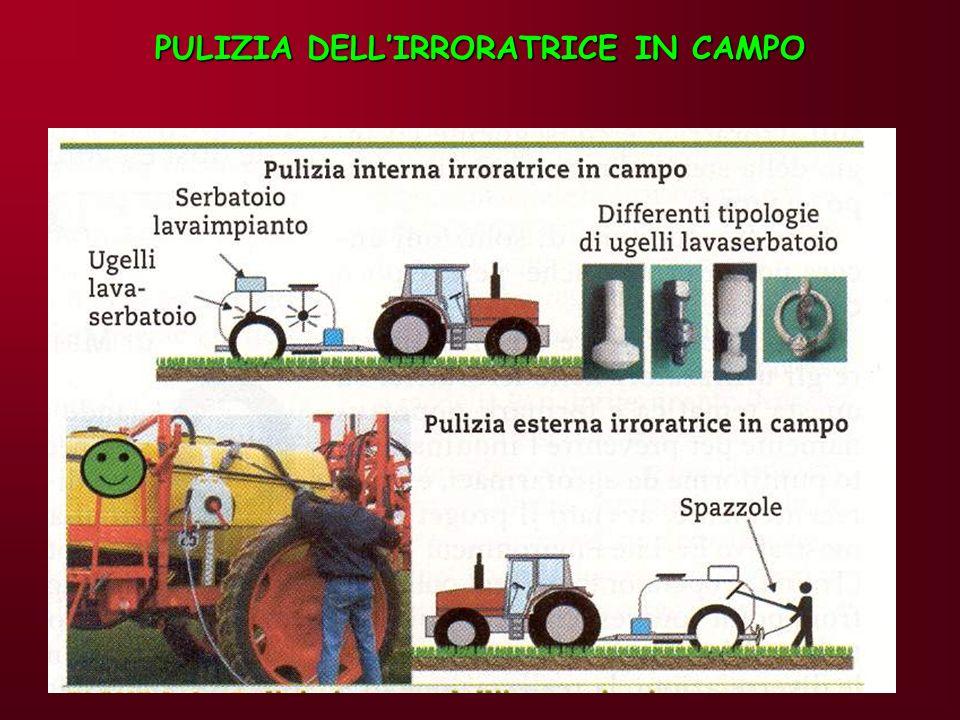 PULIZIA DELL'IRRORATRICE IN CAMPO