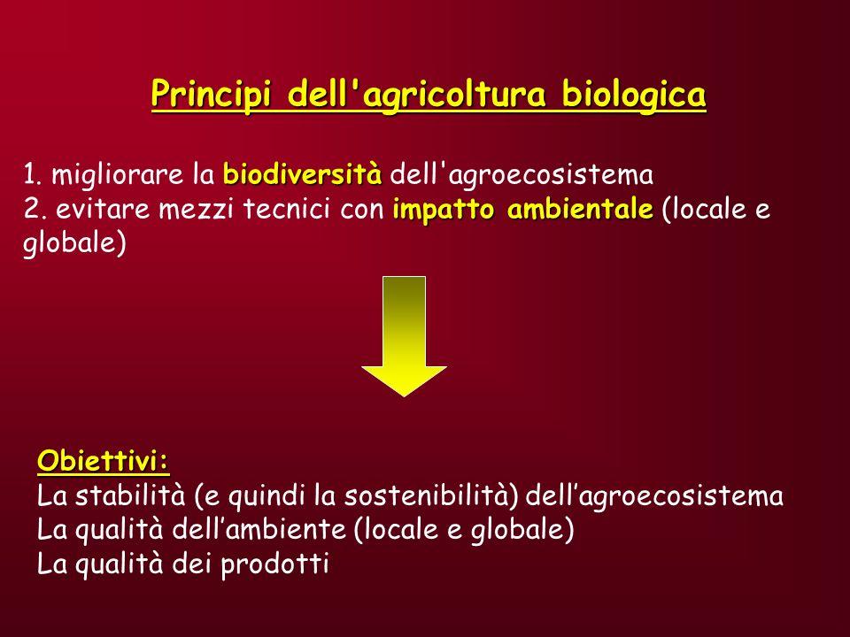 Principi dell agricoltura biologica